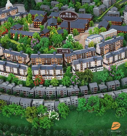 生态规划模型