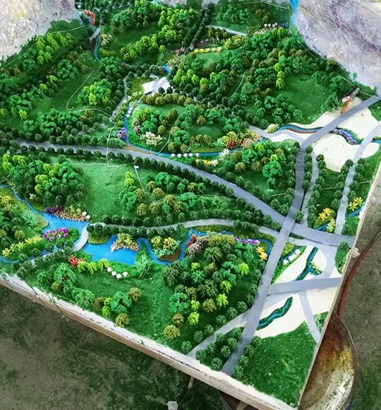生态城市规划模型